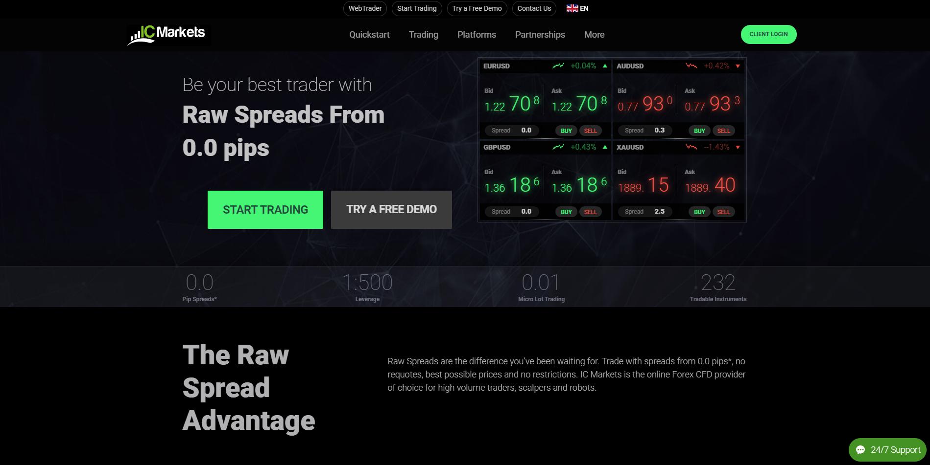 Oficjalna strona platformy forex IC Markets