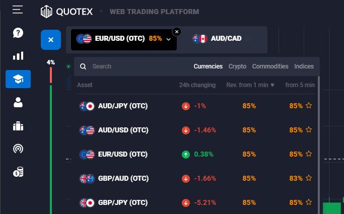 Veel assets zijn beschikbaar met Quotex