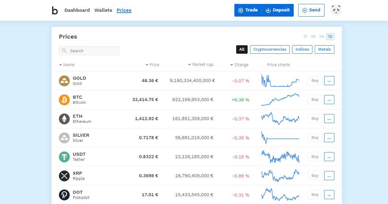 Bitpanda web-trading platform