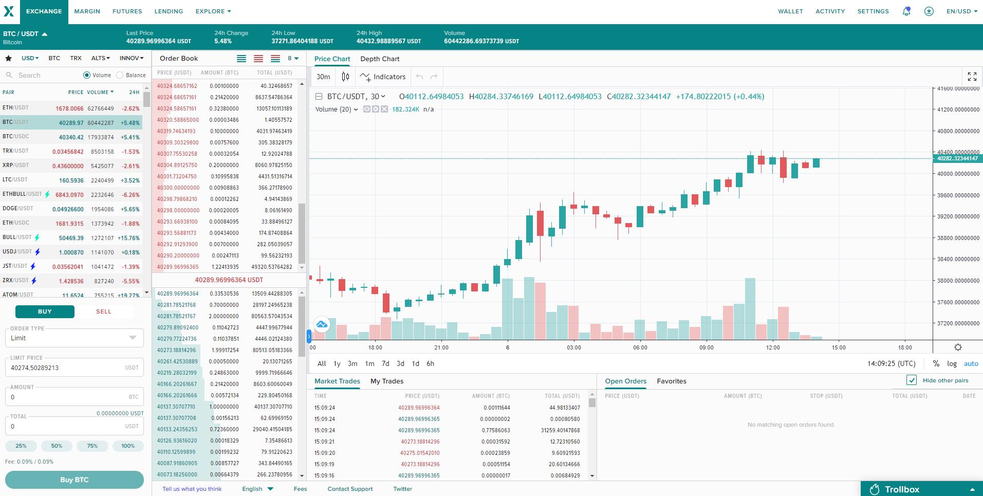 Poloniex obchodní platforma snímek obrazovky