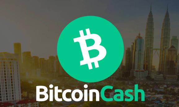 come scambiare litecoin per bitcoin gdax