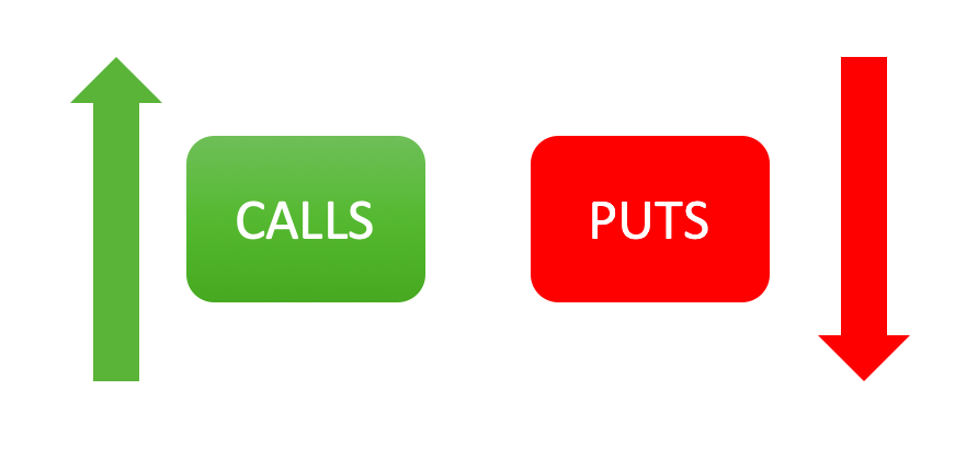 Calls-and-Puts-Options-