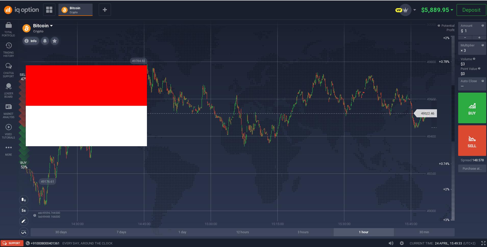 IQ Option in Indonesia