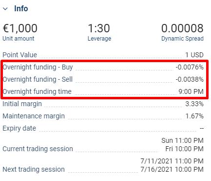Plus500 overnight funding fees (illustrative prices - 07.07.2021 - 10 p.m.)